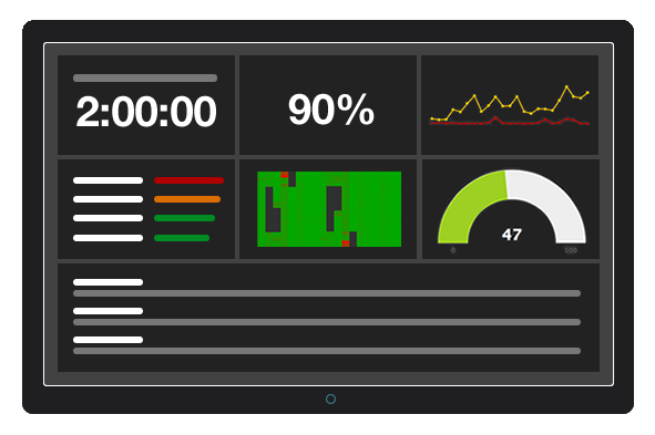 EventSentry Server Monitoring Dashboard